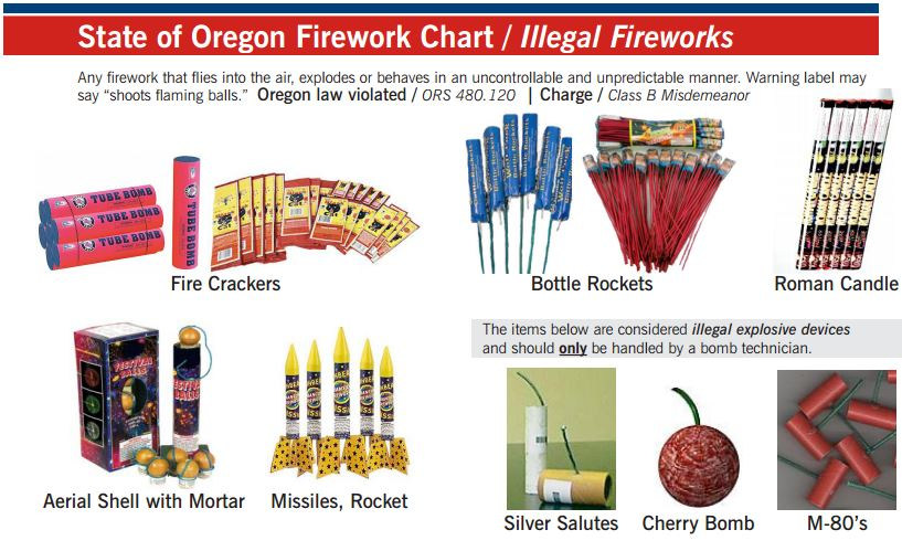sports betting sites illegal fireworks
