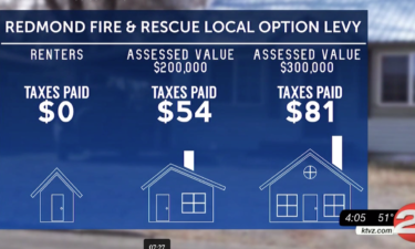 local option levy