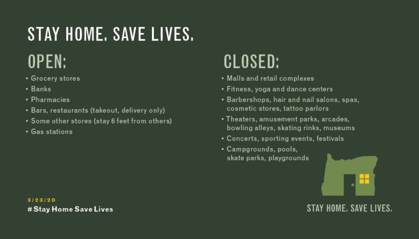 Stay Home save Lives what's open and closed