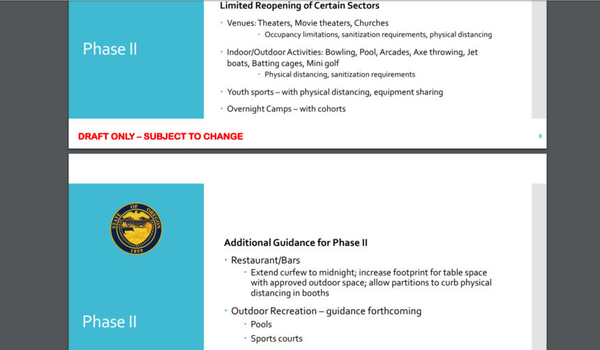 Phase 2 draft guidelines