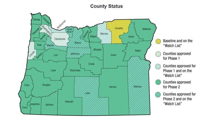 County status COVID-19 730-2