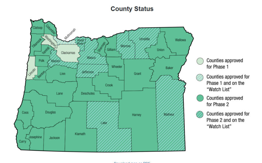 Oregon county watch list COVID-19 730
