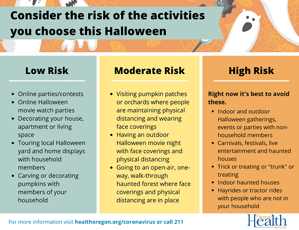 Consider the risk of the activities you choose this Halloween OHA