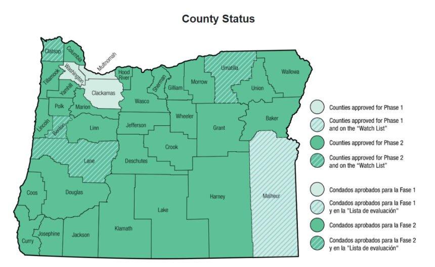 Oregon county watch list COVID-19 1016