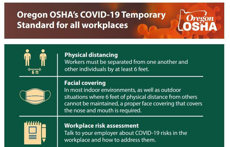Oregon OSHA COVID-19 workplace standard