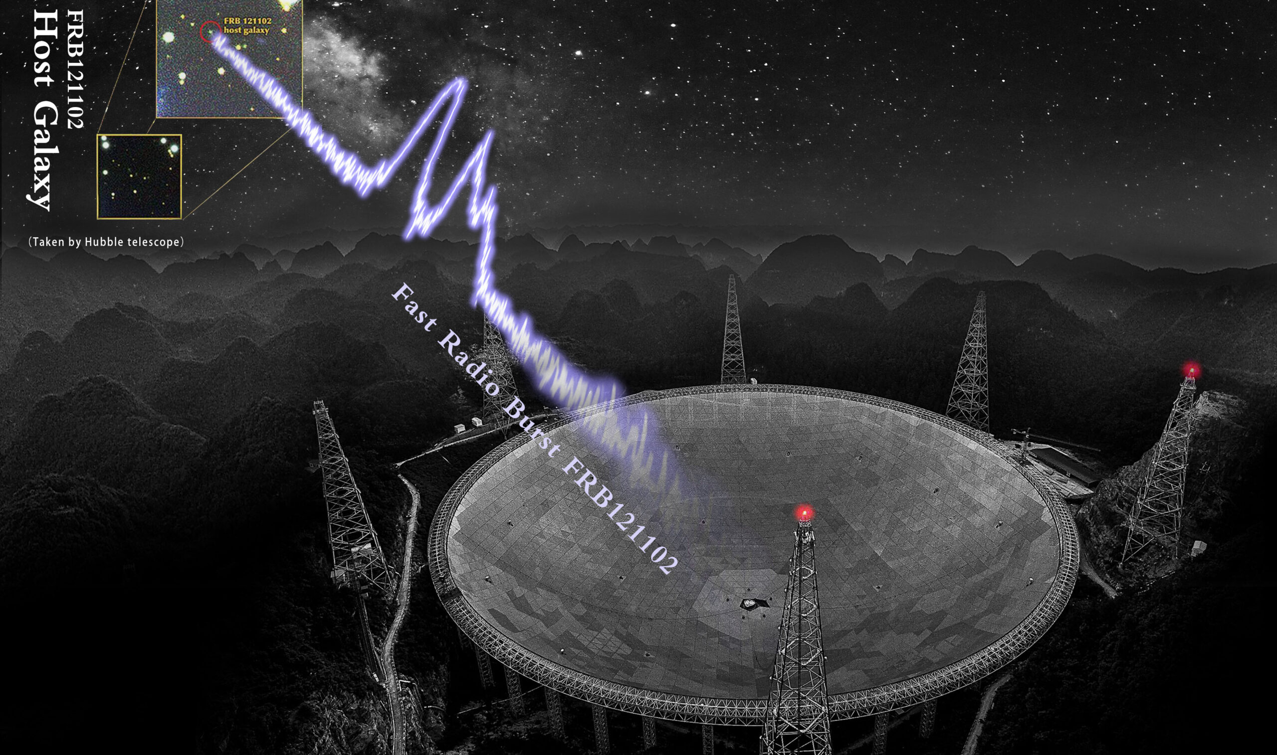 <i>NAOC</i><br/>An outburst of explosions has been traced back to a mysterious repeating fast radio burst in space called FRB 121102. This illustration shows FAST catching a real pulse from FRB 121102.